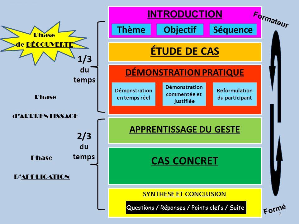 Déroulement pédagogique BNMPS Académie d'Aix-Marseille2 Phase de DÉCOUVERTE Phase d'APPRENTISSAGE Phase D'APPLICATION 1/3 du temps 2/3 du temps INTROD