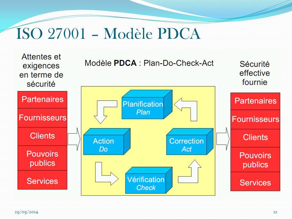 29/09/201412 ISO 27001 – Modèle PDCA