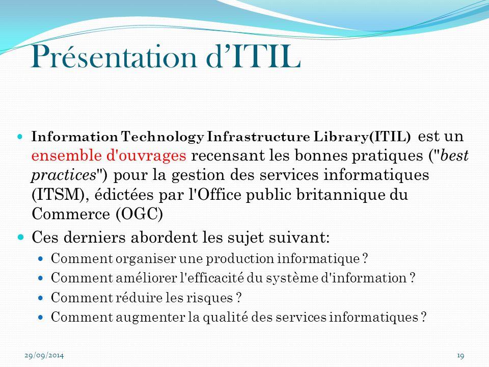 Présentation d'ITIL Information Technology Infrastructure Library(ITIL) est un ensemble d'ouvrages recensant les bonnes pratiques (