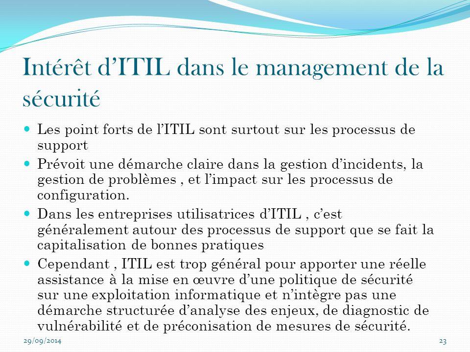 Intérêt d'ITIL dans le management de la sécurité Les point forts de l'ITIL sont surtout sur les processus de support Prévoit une démarche claire dans