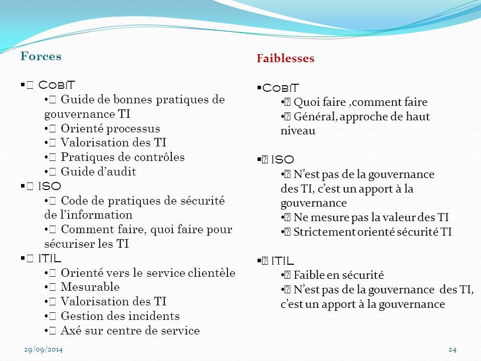 """29/09/201424 Forces  """" CobiT """" Guide de bonnes pratiques de gouvernance TI """" Orienté processus """" Valorisation des TI """" Pratiques de contrôles """" Guide"""