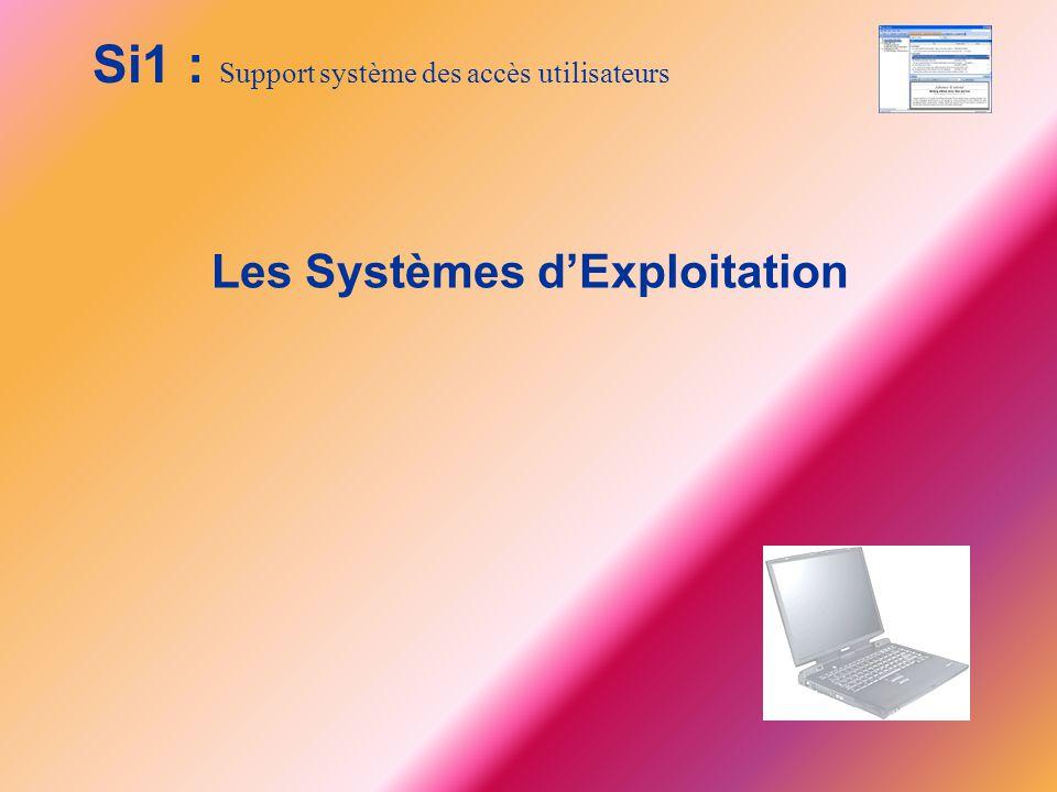 Les Systèmes d'Exploitation Si1 : Support système des accès utilisateurs