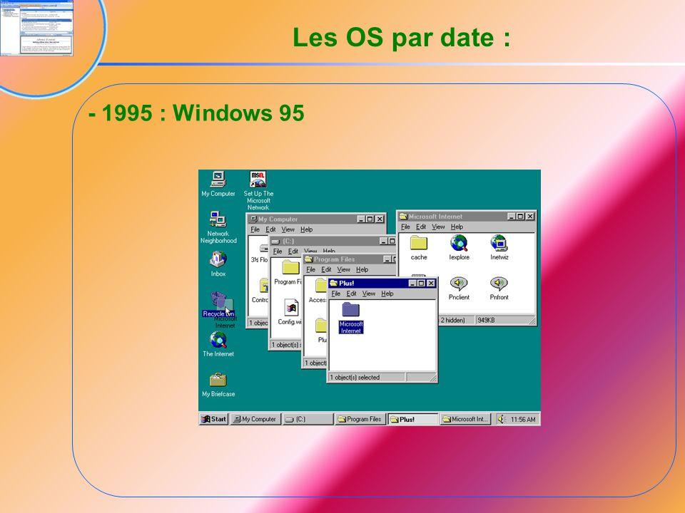 Les OS par date : - 1995 : Windows 95