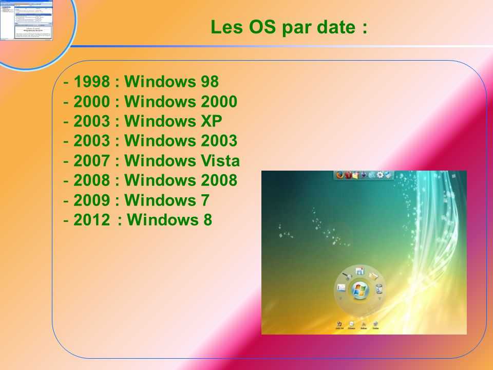 Les OS par date : - 1998 : Windows 98 - 2000 : Windows 2000 - 2003 : Windows XP - 2003 : Windows 2003 - 2007 : Windows Vista - 2008 : Windows 2008 - 2