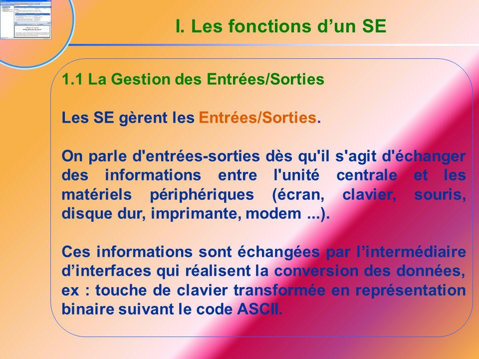 1.1 La Gestion des Entrées/Sorties Les SE gèrent les Entrées/Sorties. On parle d'entrées-sorties dès qu'il s'agit d'échanger des informations entre l'