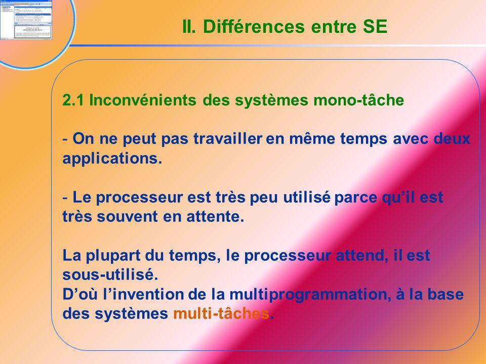 2.1 Inconvénients des systèmes mono-tâche - On ne peut pas travailler en même temps avec deux applications. - Le processeur est très peu utilisé parce