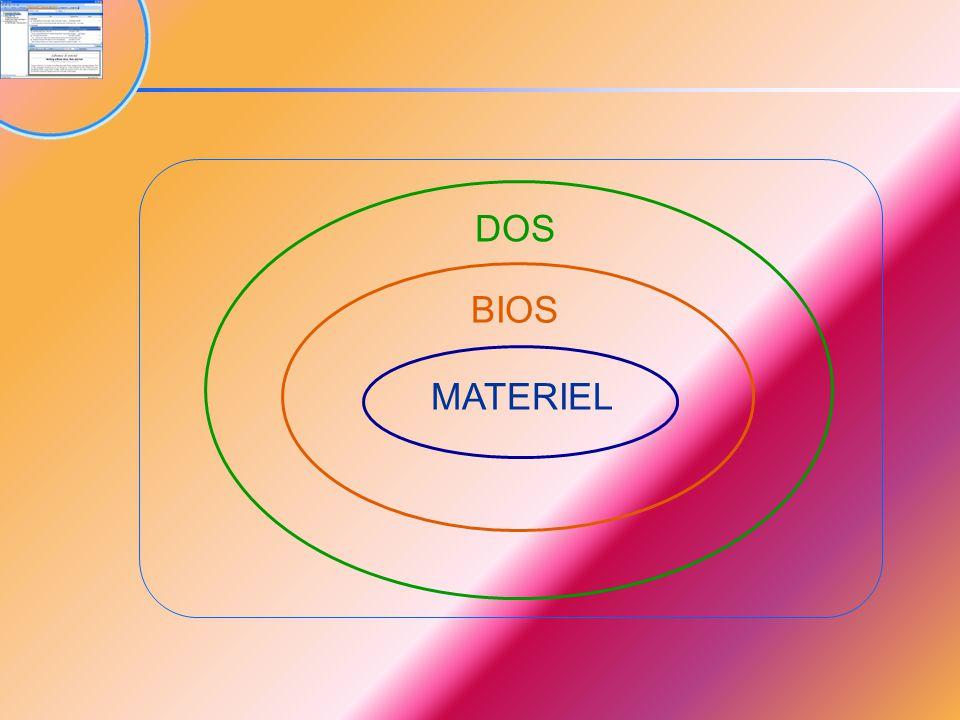 DOS BIOS MATERIEL