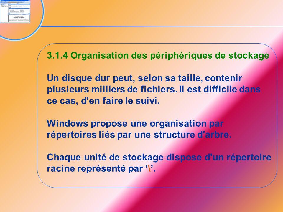 3.1.4 Organisation des périphériques de stockage Un disque dur peut, selon sa taille, contenir plusieurs milliers de fichiers. Il est difficile dans c