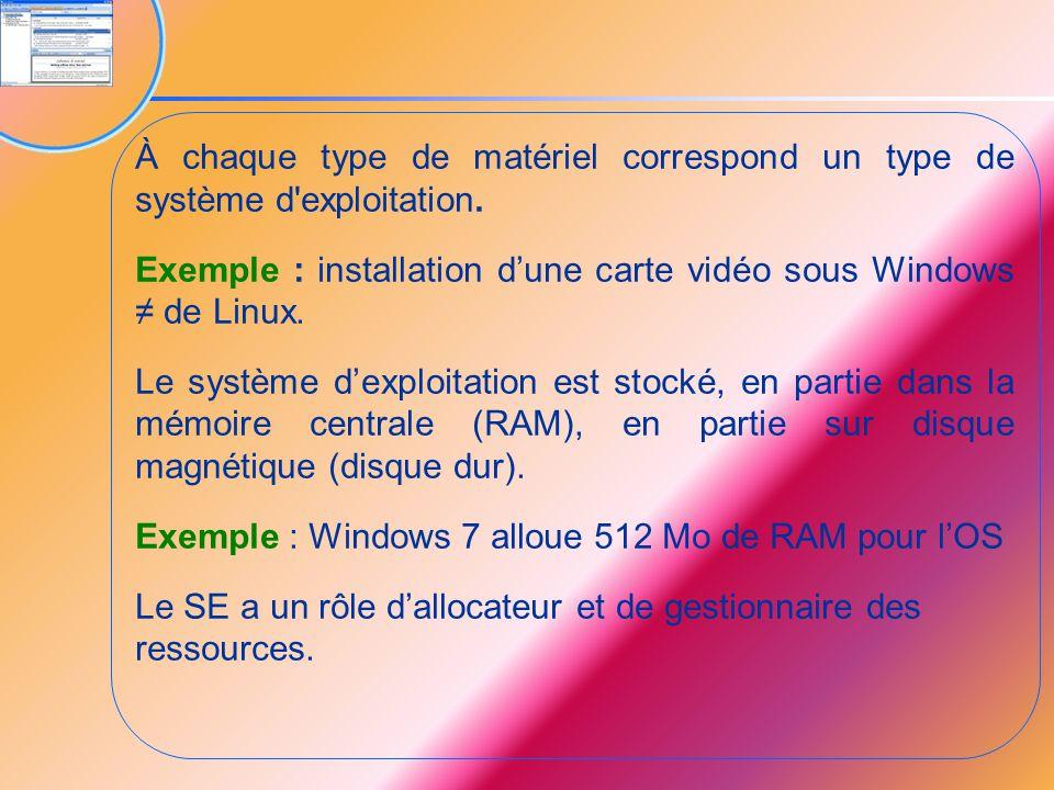 À chaque type de matériel correspond un type de système d'exploitation. Exemple : installation d'une carte vidéo sous Windows ≠ de Linux. Le système d