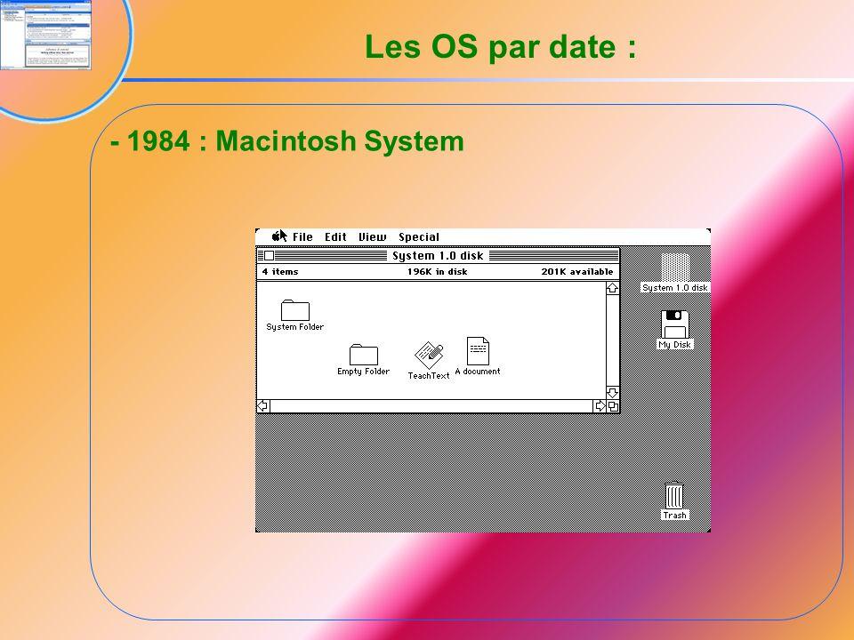 Les OS par date : - 1984 : Macintosh System