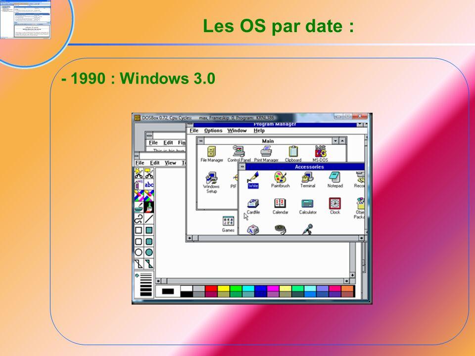 MS-DOS : Conçu par Microsoft pour être le système d exploitation de l IBM PC.