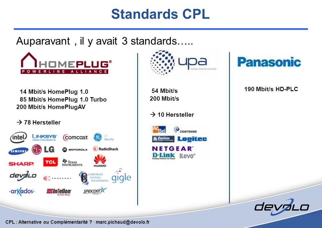 CPL : Alternative ou Complémentarité ? marc.pichaud@devolo.fr Débits réels nets dLAN 200 AV – TCP und UDP 200AV : Débits réels Max 90 Mbit/s UDP Strea