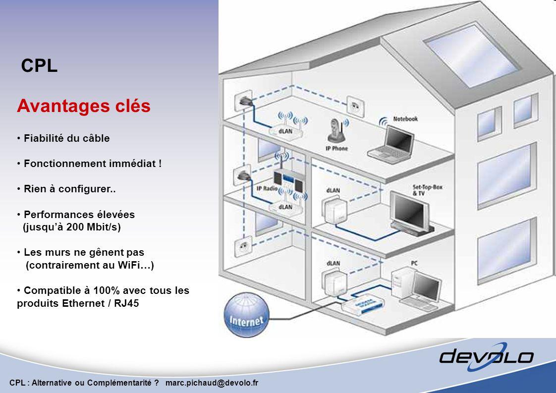 CPL : Alternative ou Complémentarité ? marc.pichaud@devolo.fr 2009: Le CPL se standardise ! IEEE P1901 Projets de norme sur les Réseaux hauts débits C