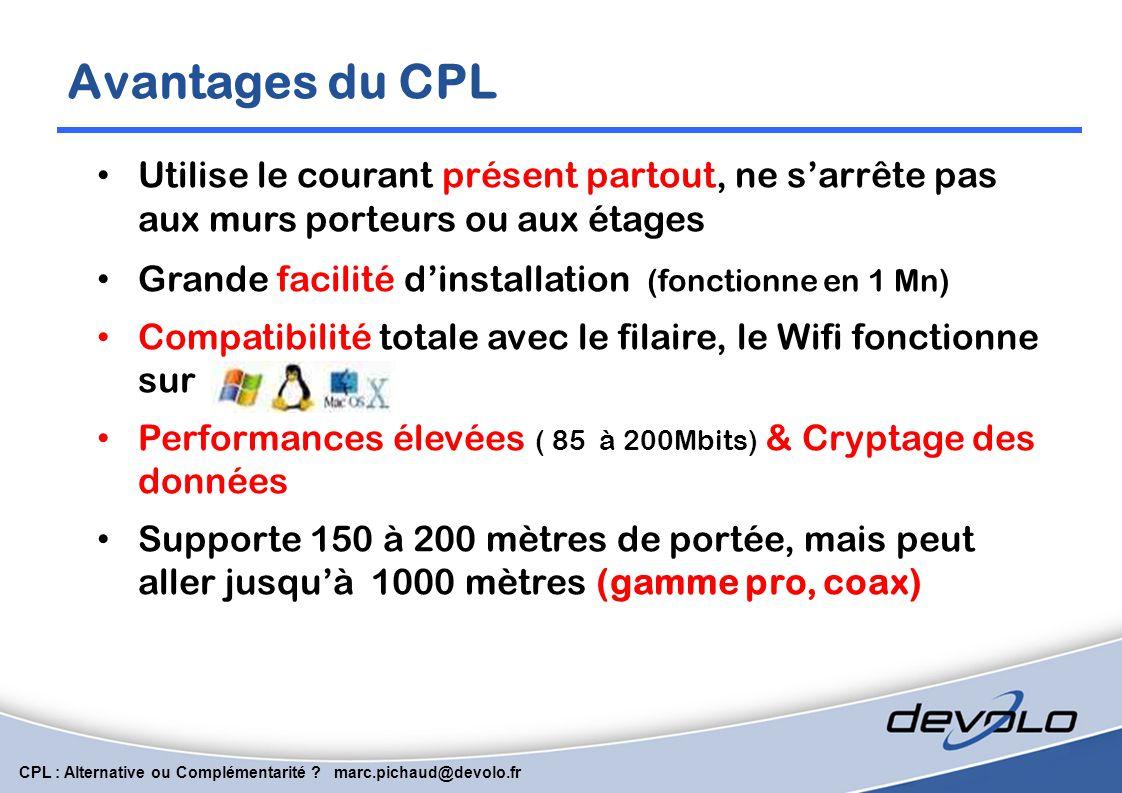 CPL : Alternative ou Complémentarité ? marc.pichaud@devolo.fr CPL Avantages clés Fiabilité du câble Fonctionnement immédiat ! Rien à configurer.. Perf