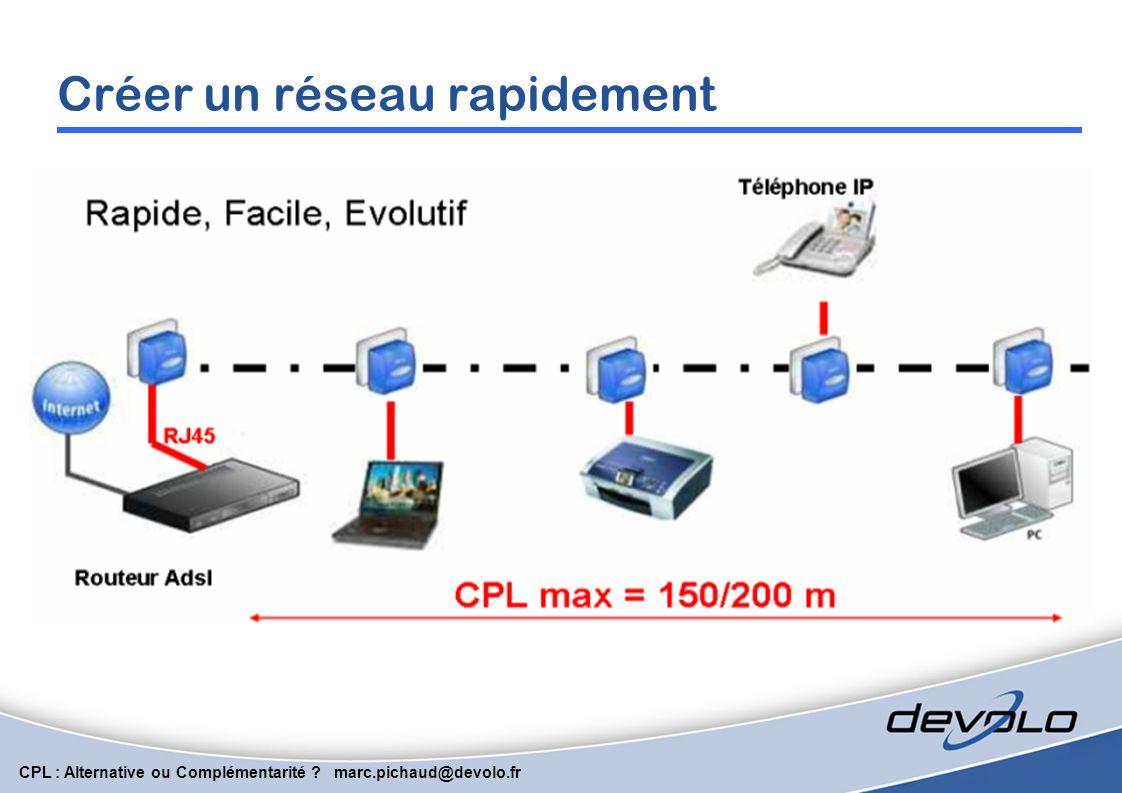 CPL : Alternative ou Complémentarité ? marc.pichaud@devolo.fr Pourquoi le CPL ? quelques exemples  Quand il n'y a plus de prises murales réseaux disp