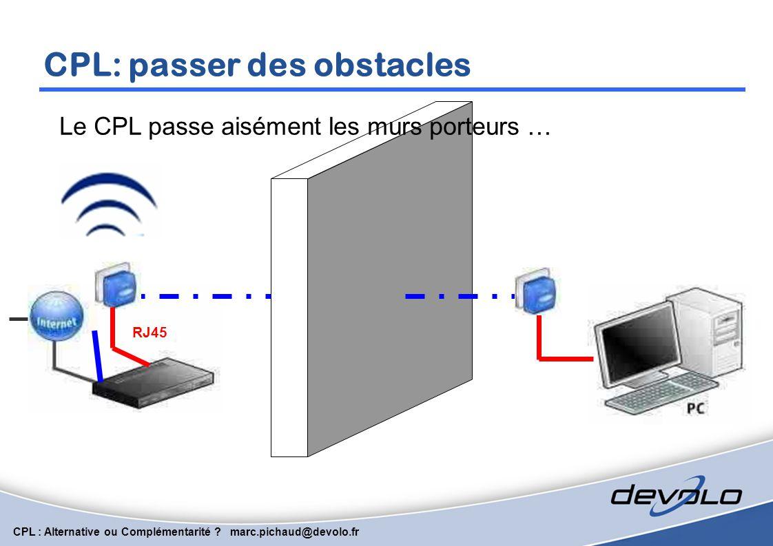 CPL : Alternative ou Complémentarité ? marc.pichaud@devolo.fr Créer un réseau rapidement