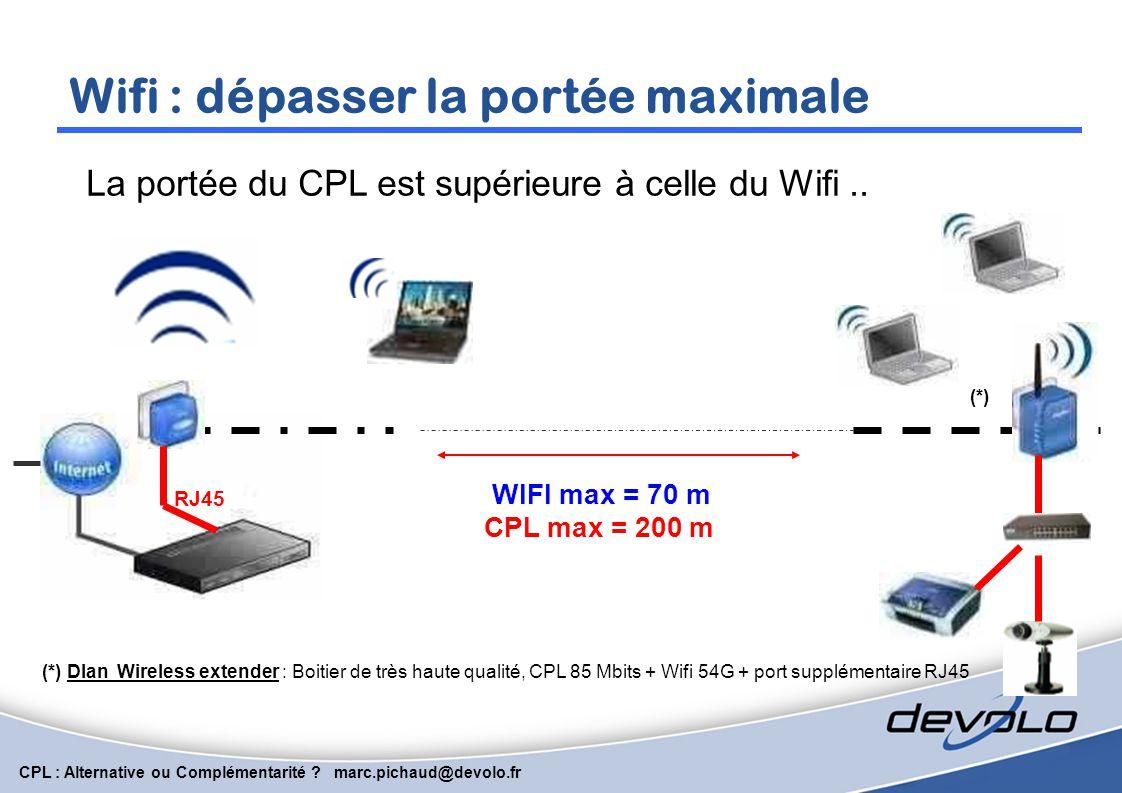 CPL : Alternative ou Complémentarité ? marc.pichaud@devolo.fr Wifi : passer des obstacles RJ45 Le dlan Wireless Extender vous fournit du Wifi partout