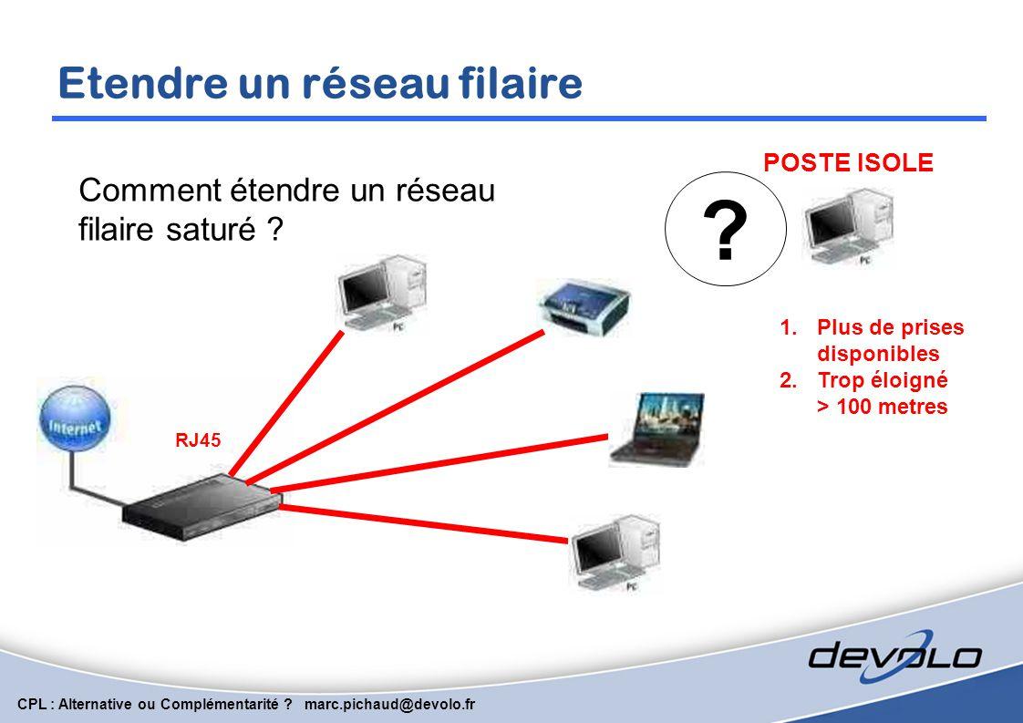 CPL : Alternative ou Complémentarité ? marc.pichaud@devolo.fr Wifi : dépasser la portée maximale RJ45 WIFI max = 70 m CPL max = 200 m La portée du CPL