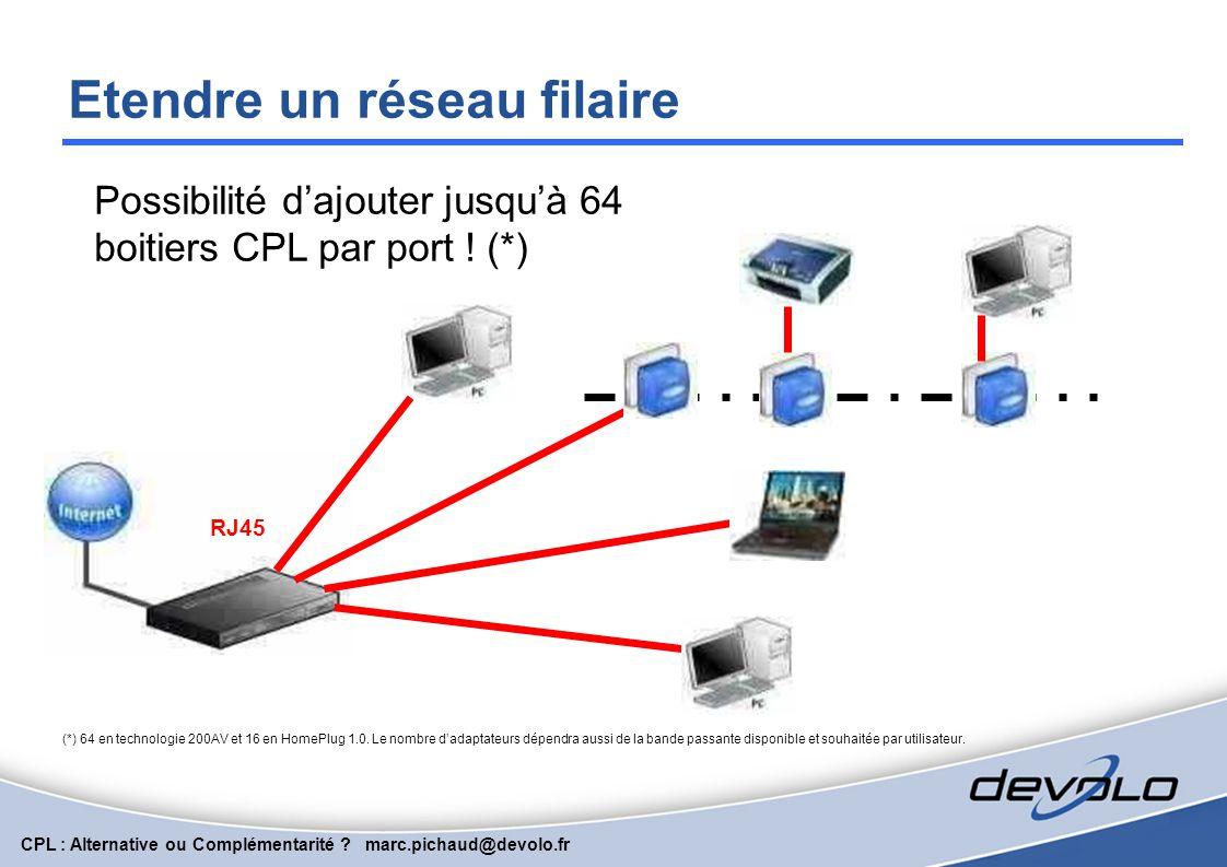 CPL : Alternative ou Complémentarité ? marc.pichaud@devolo.fr Etendre un réseau filaire RJ45 POSTE ISOLE 1.Plus de prises disponibles 2.Trop éloigné >