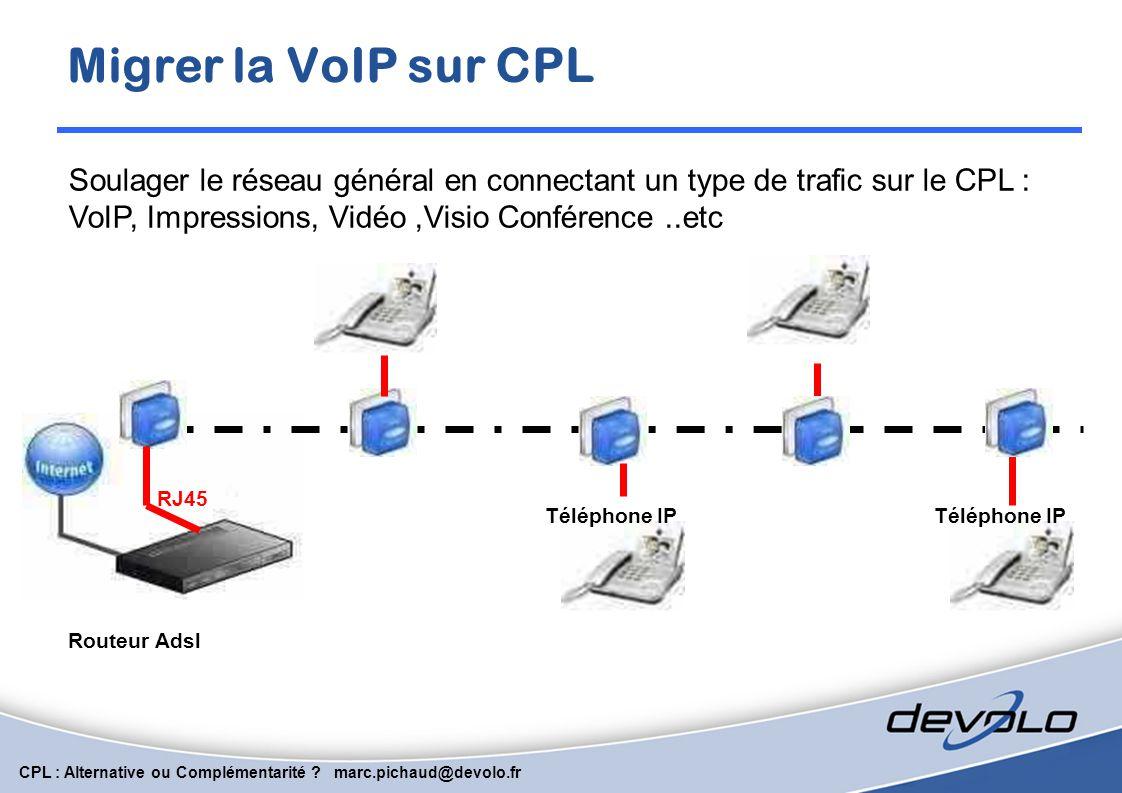 CPL : Alternative ou Complémentarité ? marc.pichaud@devolo.fr Pourquoi le CPL ? autres exemples  Quand on ne veut pas de données sur les « ondes », v