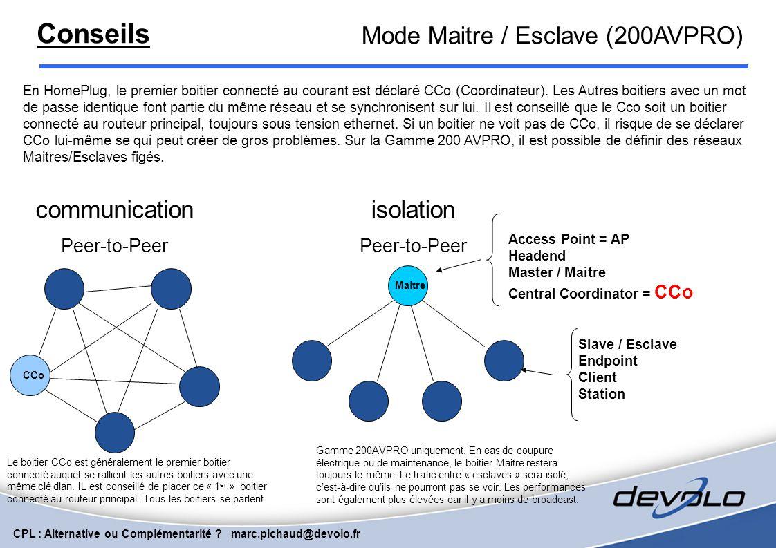 CPL : Alternative ou Complémentarité ? marc.pichaud@devolo.fr 85 MBit/s 2. Datatransfert PC - PC  connexion + rapide entre dLAN Highspeed  Le systèm