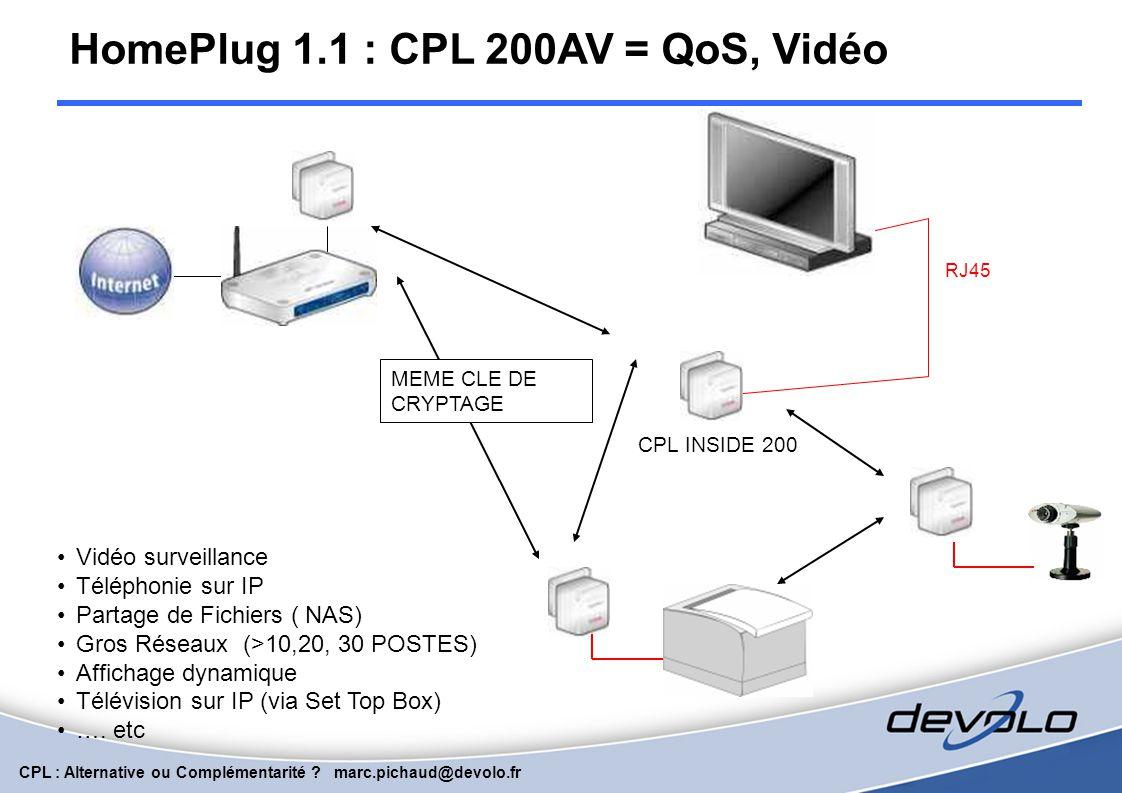 CPL : Alternative ou Complémentarité ? marc.pichaud@devolo.fr CPL HomePlug 1.0 : 85 Mbits = bureautique RJ45 MEME CLE DE CRYPTAGE