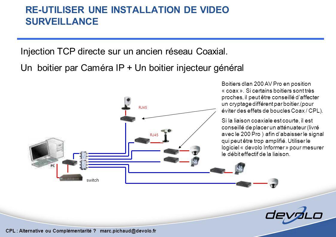 CPL : Alternative ou Complémentarité ? marc.pichaud@devolo.fr Lorsque l'on souhaite mettre à jour une ancienne installation vidéo en IP, il faut génér