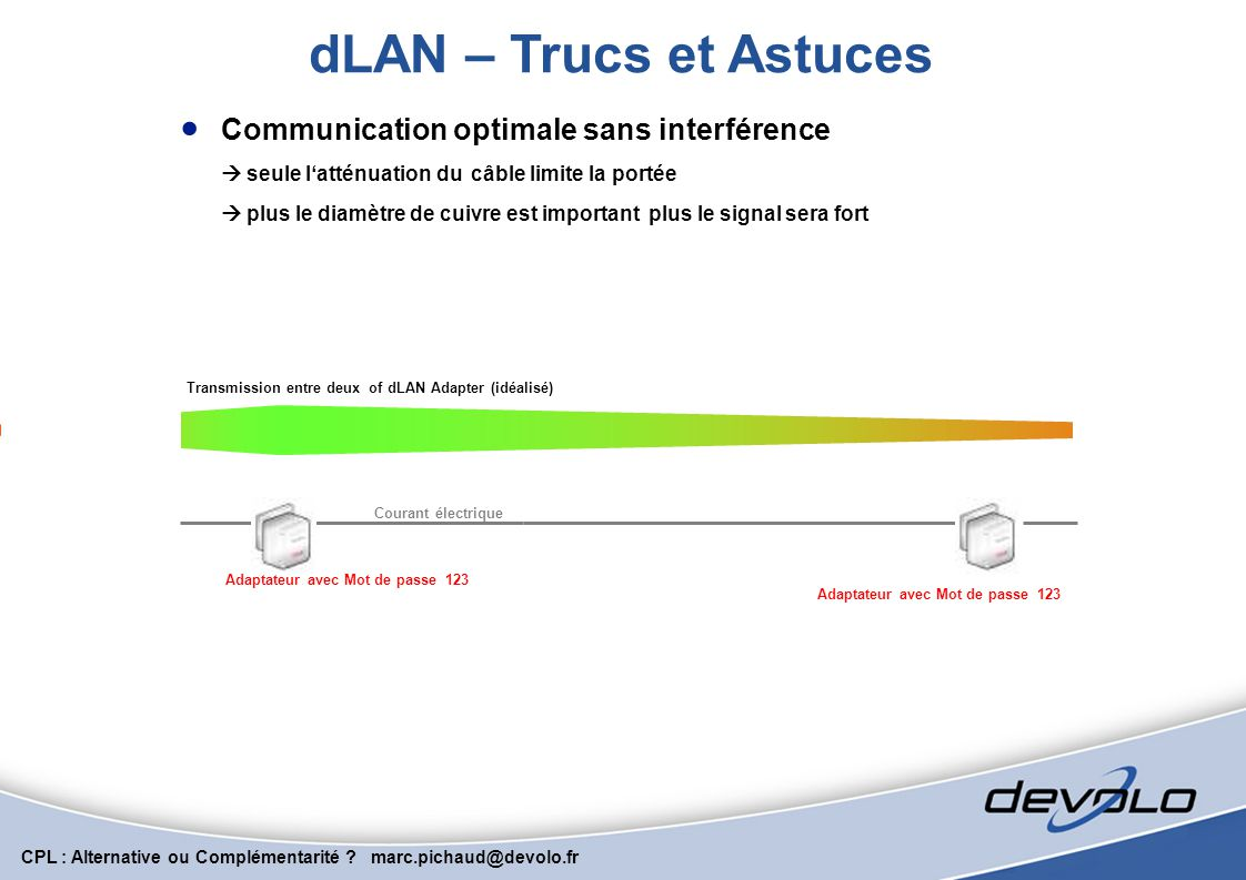 CPL : Alternative ou Complémentarité ? marc.pichaud@devolo.fr Créer un « Pont » entre 2 réseaux distants RJ45 COAXIAL OU PAIRE TORSADEE 200 à 1500 mèt