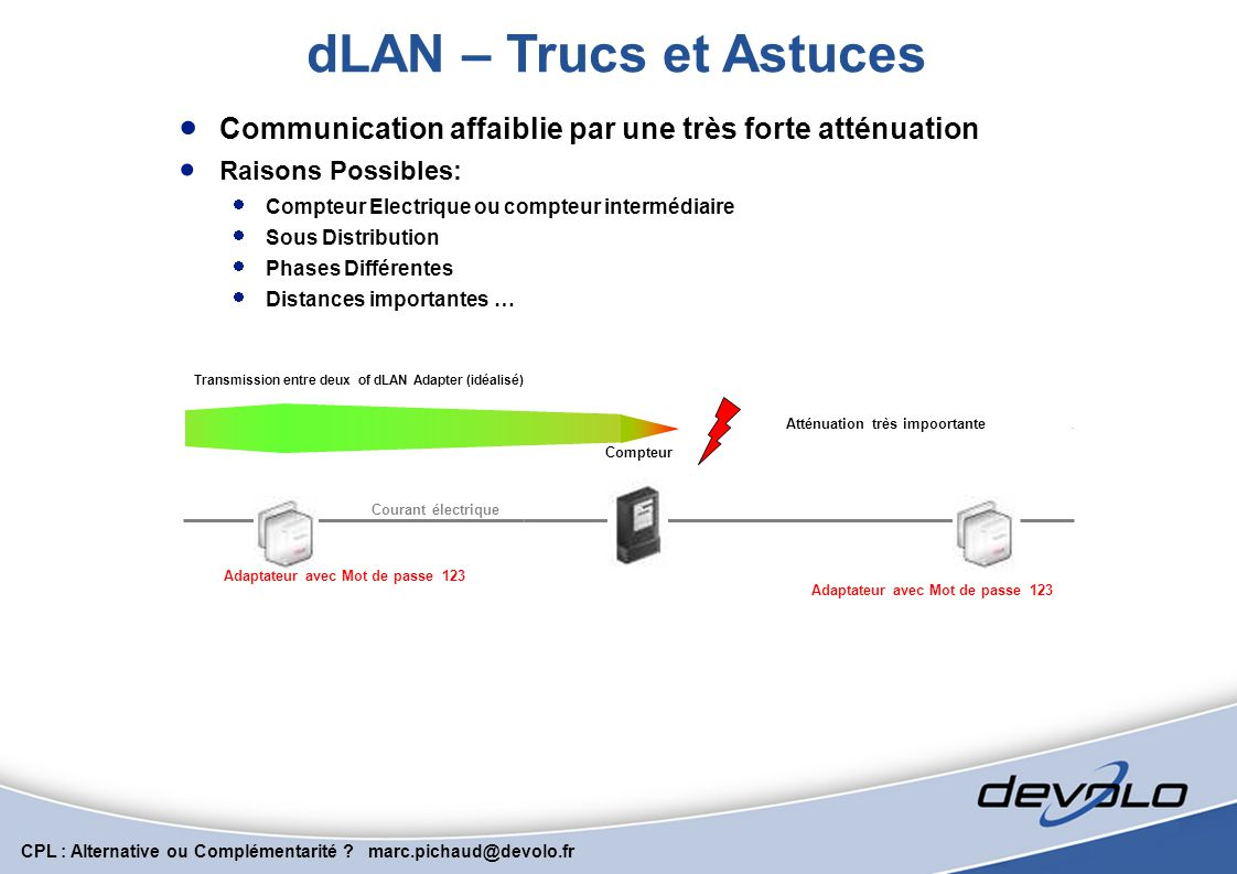 CPL : Alternative ou Complémentarité ? marc.pichaud@devolo.fr Transmission entre deux of dLAN Adapter (idéalisé) dLAN – Trucs et Astuces  Communicati