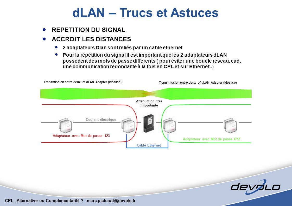 CPL : Alternative ou Complémentarité ? marc.pichaud@devolo.fr Courant électrique Transmission entre deux of dLAN Adapter (idéalisé) Compteur Atténuati