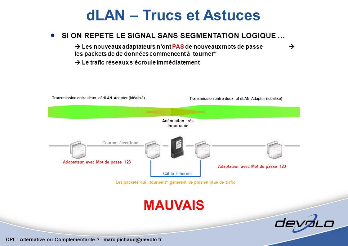 CPL : Alternative ou Complémentarité ? marc.pichaud@devolo.fr  REPETITION DU SIGNAL  ACCROIT LES DISTANCES  2 adaptateurs Dlan sont reliés par un c