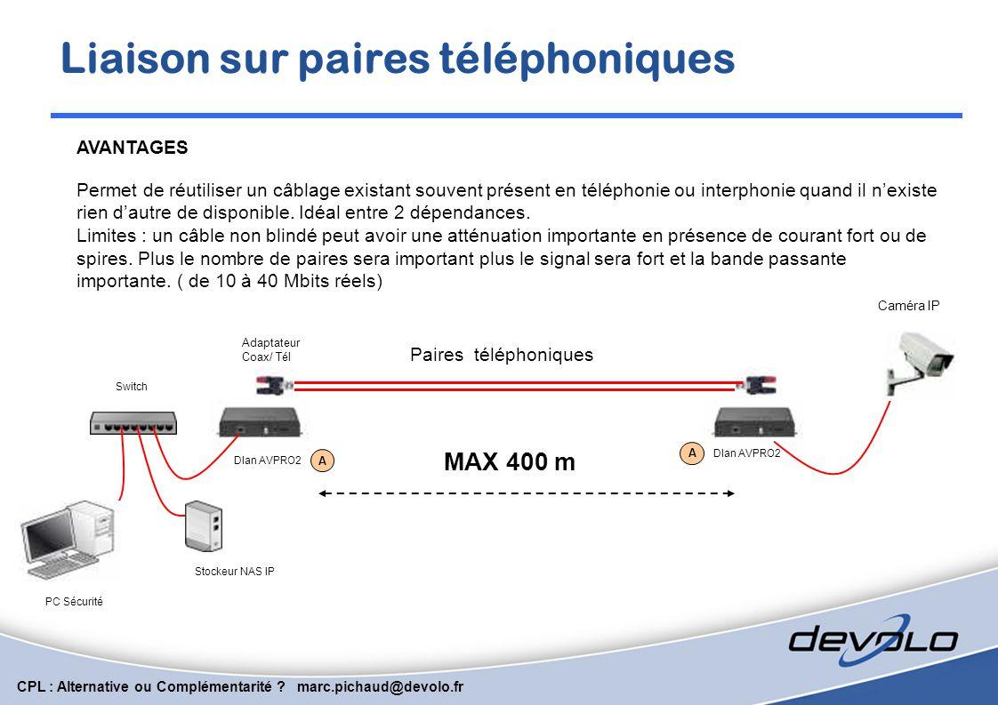 CPL : Alternative ou Complémentarité ? marc.pichaud@devolo.fr Liaison sur Courant porteur 220V A A PC Sécurité Stockeur NAS IP Dlan AVPRO2 maitre Dlan