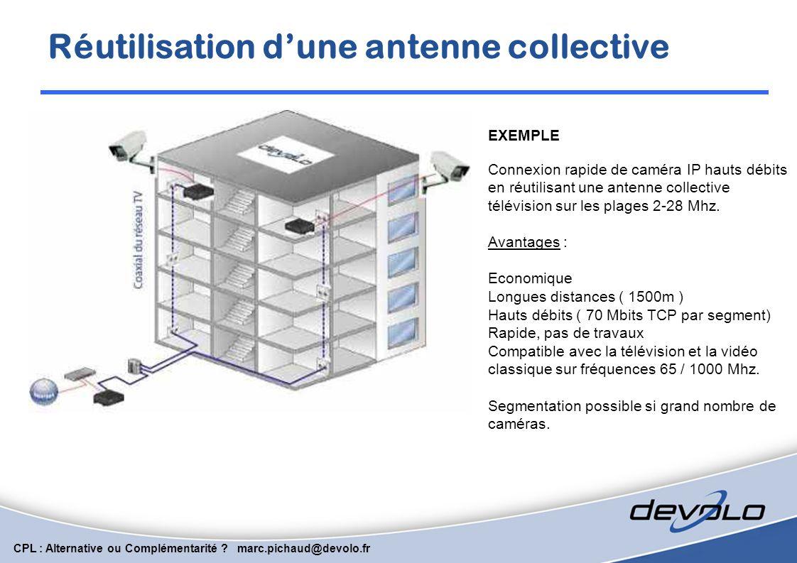 CPL : Alternative ou Complémentarité ? marc.pichaud@devolo.fr Liaison sur Coaxial type CCTV ou télé Coaxial 75 ohms A A PC Sécurité Stockeur NAS IP Dl