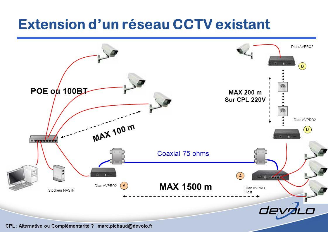 CPL : Alternative ou Complémentarité ? marc.pichaud@devolo.fr Réutilisation d'une antenne collective EXEMPLE Connexion rapide de caméra IP hauts débit