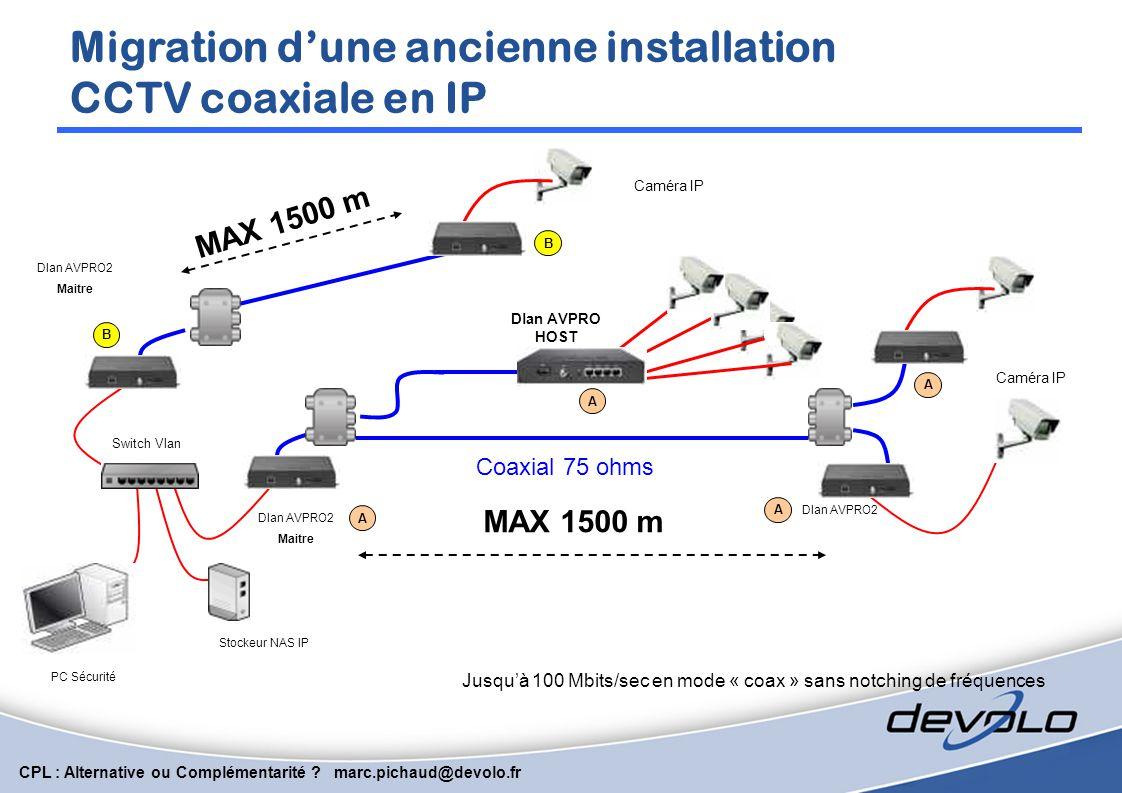 CPL : Alternative ou Complémentarité ? marc.pichaud@devolo.fr Extension d'un réseau CCTV existant Stockeur NAS IP MAX 100 m Coaxial 75 ohms A A Dlan A