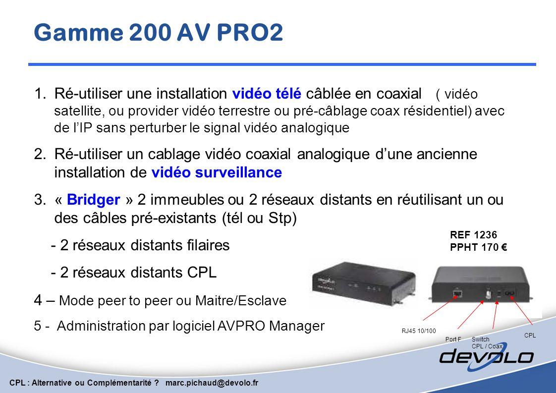 CPL : Alternative ou Complémentarité ? marc.pichaud@devolo.fr Migration d'une ancienne installation CCTV coaxiale en IP A A PC Sécurité Stockeur NAS I