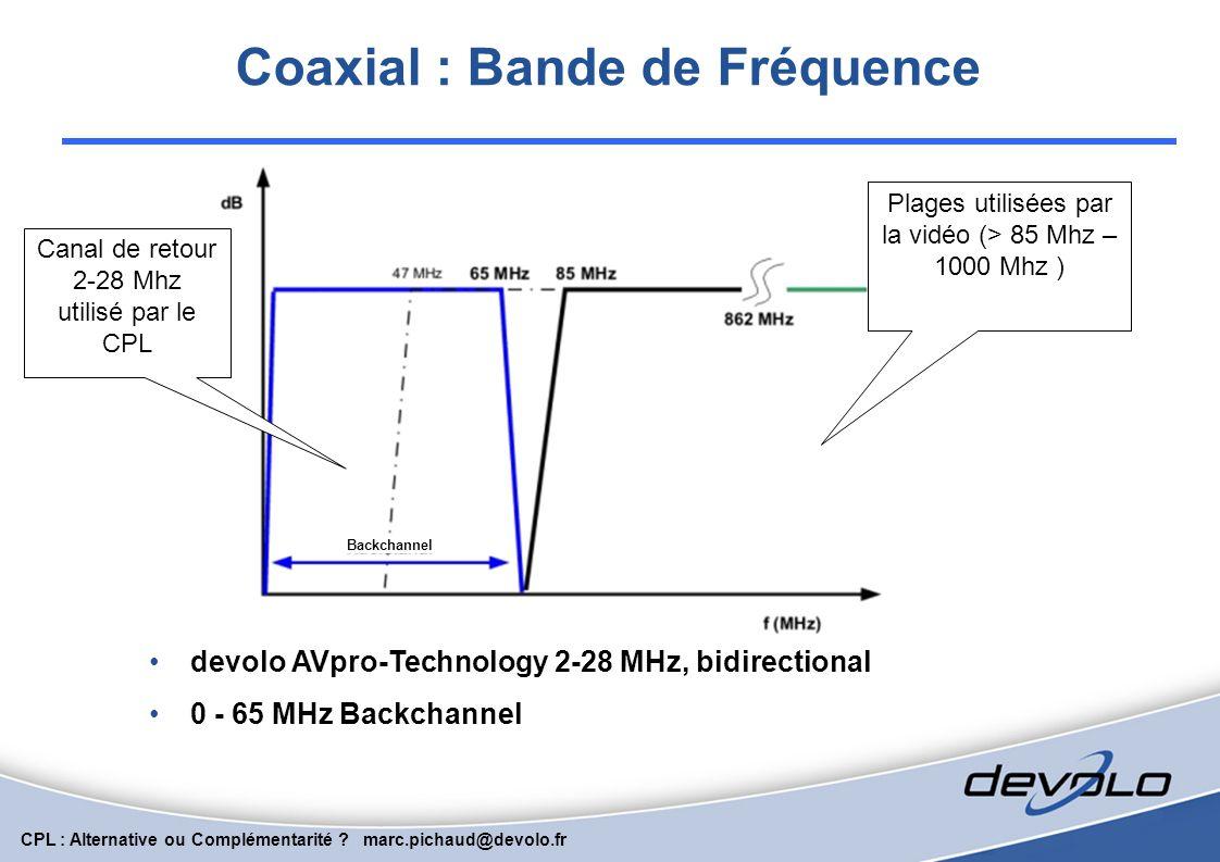 CPL : Alternative ou Complémentarité ? marc.pichaud@devolo.fr Gamme 200 AV PRO HOST http, TftP, Snmp 1.Mêmes utilisations hybrides qu'avec le PRO 2 :