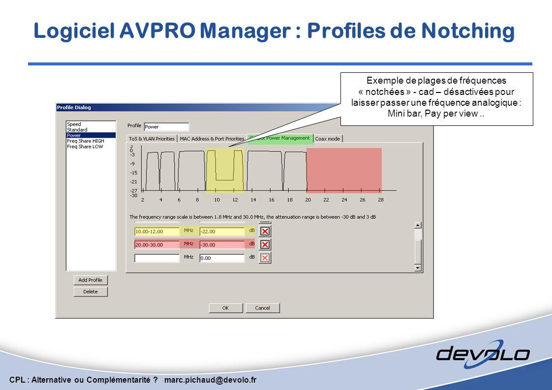CPL : Alternative ou Complémentarité ? marc.pichaud@devolo.fr Coaxial : Bande de Fréquence devolo AVpro-Technology 2-28 MHz, bidirectional 0 - 65 MHz