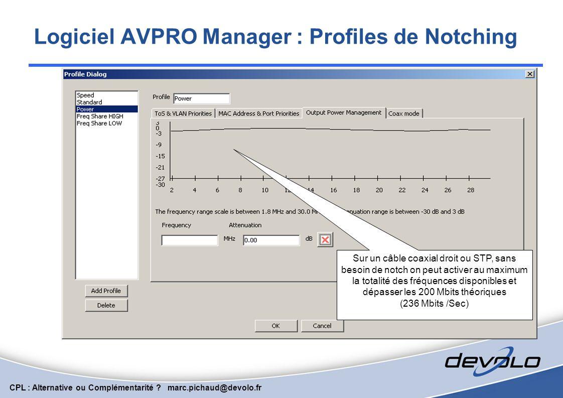 CPL : Alternative ou Complémentarité ? marc.pichaud@devolo.fr Logiciel AVPRO Manager : Profiles de Notching Exemple de plages de fréquences « notchées