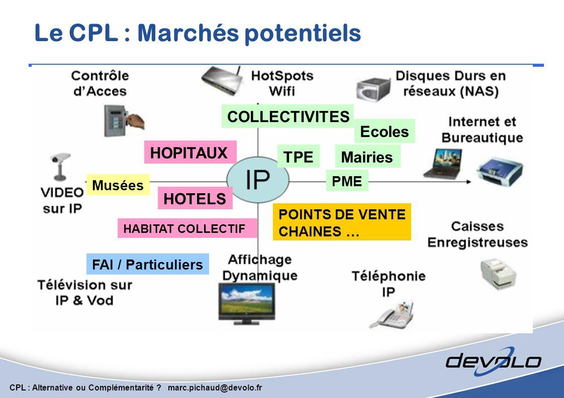 CPL : Alternative ou Complémentarité ? marc.pichaud@devolo.fr Logiciel AVPRO Manager : Profiles de Notching Sur un câble coaxial droit ou STP, sans be