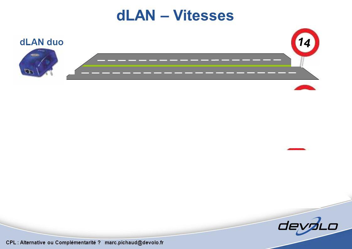 CPL : Alternative ou Complémentarité ? marc.pichaud@devolo.fr  Taux de transfert: jusqu'à 14 Mbit/s  Bande de fréquences : 4.3 MHz - 20.9 MHz  max.