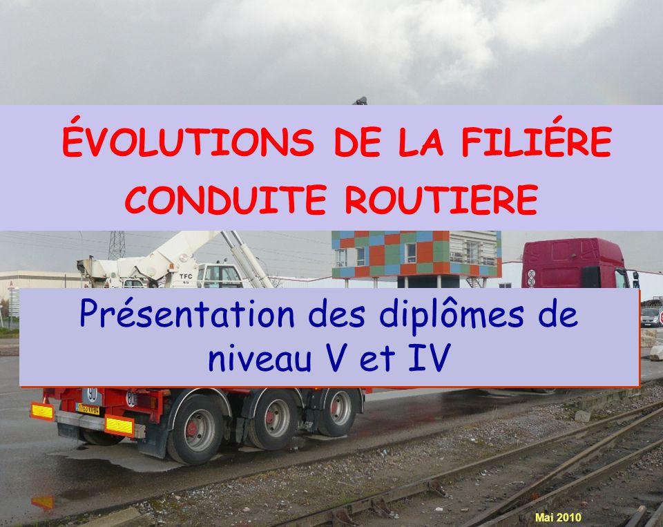 Mai 2010 ÉVOLUTIONS DE LA FILIÉRE CONDUITE ROUTIERE Présentation des diplômes de niveau V et IV