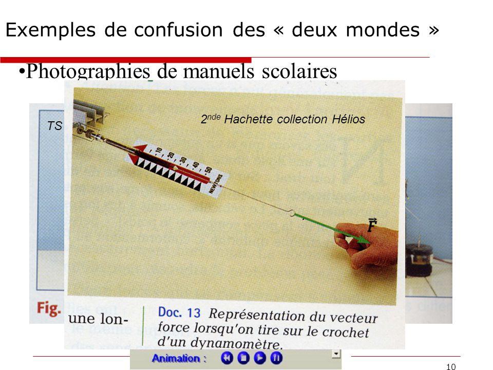 Formation INRP, 5 juin 2008 - sesames 10 Exemples de confusion des « deux mondes » Photographies de manuels scolaires 2 nde Nathan TS Spécialité Bord