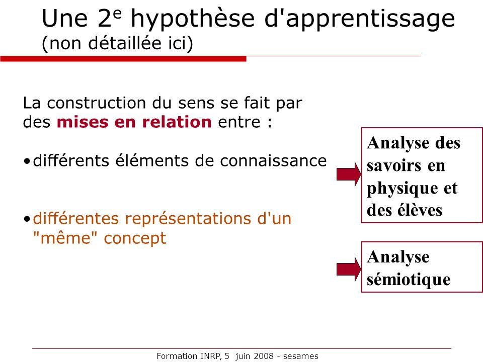 Formation INRP, 5 juin 2008 - sesames Une 2 e hypothèse d'apprentissage (non détaillée ici) La construction du sens se fait par des mises en relation