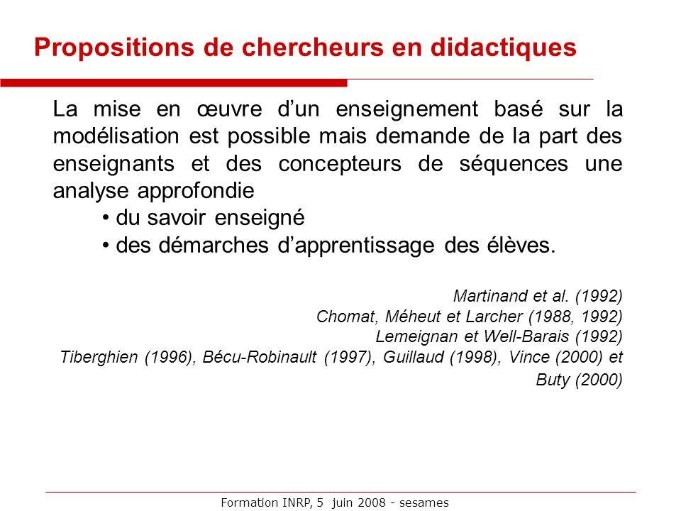 Formation INRP, 5 juin 2008 - sesames Propositions de chercheurs en didactiques La mise en œuvre d'un enseignement basé sur la modélisation est possib