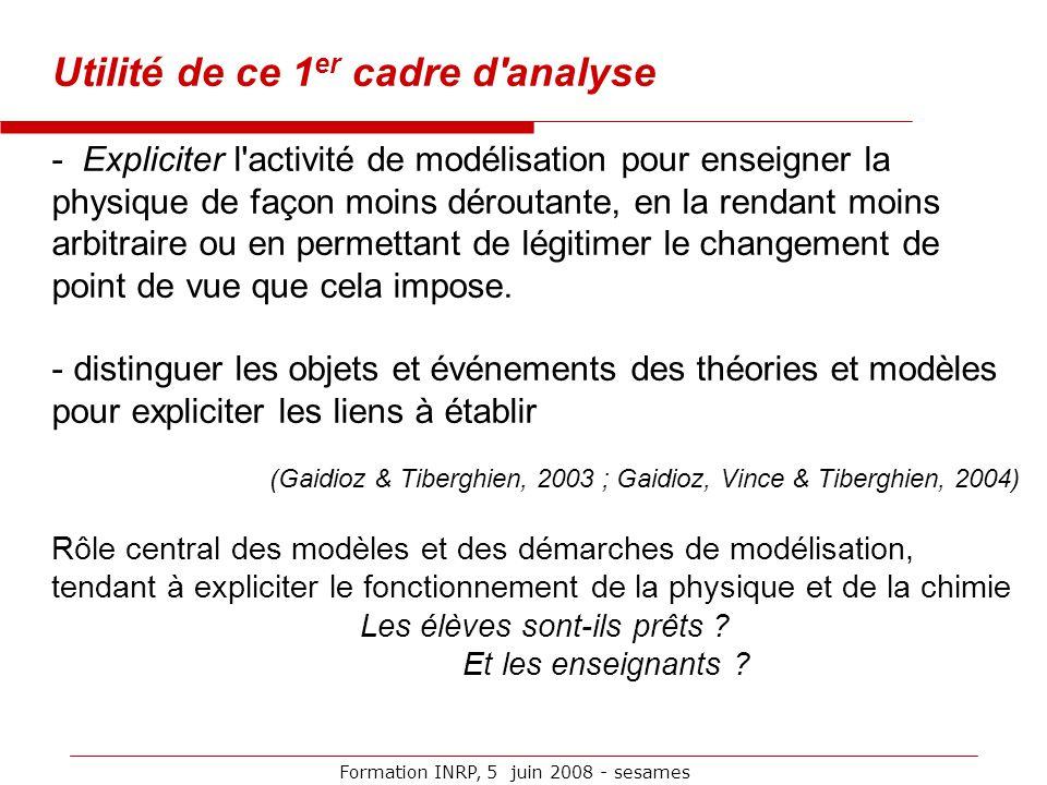 Formation INRP, 5 juin 2008 - sesames Utilité de ce 1 er cadre d'analyse - Expliciter l'activité de modélisation pour enseigner la physique de façon m