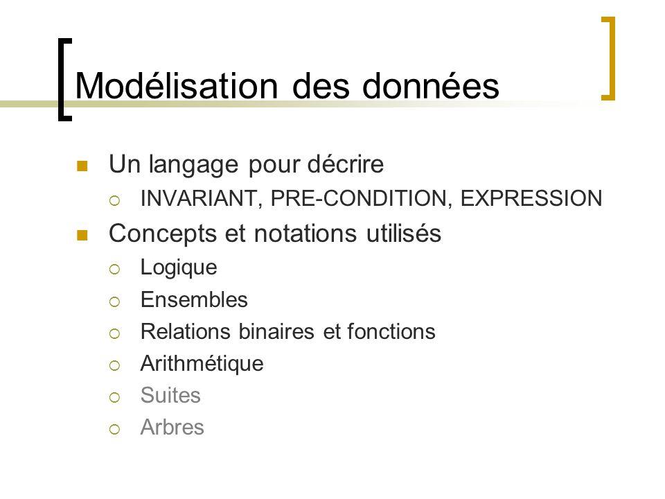 Modélisation des données Un langage pour décrire  INVARIANT, PRE-CONDITION, EXPRESSION Concepts et notations utilisés  Logique  Ensembles  Relations binaires et fonctions  Arithmétique  Suites  Arbres