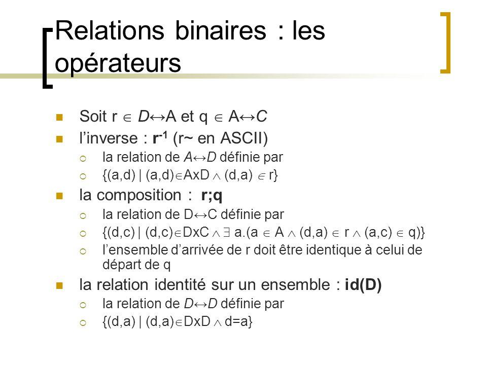 Relations binaires : les opérateurs Soit r  D↔A et q  A↔C l'inverse : r -1 (r~ en ASCII)  la relation de A↔D définie par  {(a,d) | (a,d)  AxD  (d,a)  r} la composition : r;q  la relation de D↔C définie par  {(d,c) | (d,c)  DxC   a.(a  A  (d,a)  r  (a,c)  q)}  l'ensemble d'arrivée de r doit être identique à celui de départ de q la relation identité sur un ensemble : id(D)  la relation de D↔D définie par  {(d,a) | (d,a)  DxD  d=a}