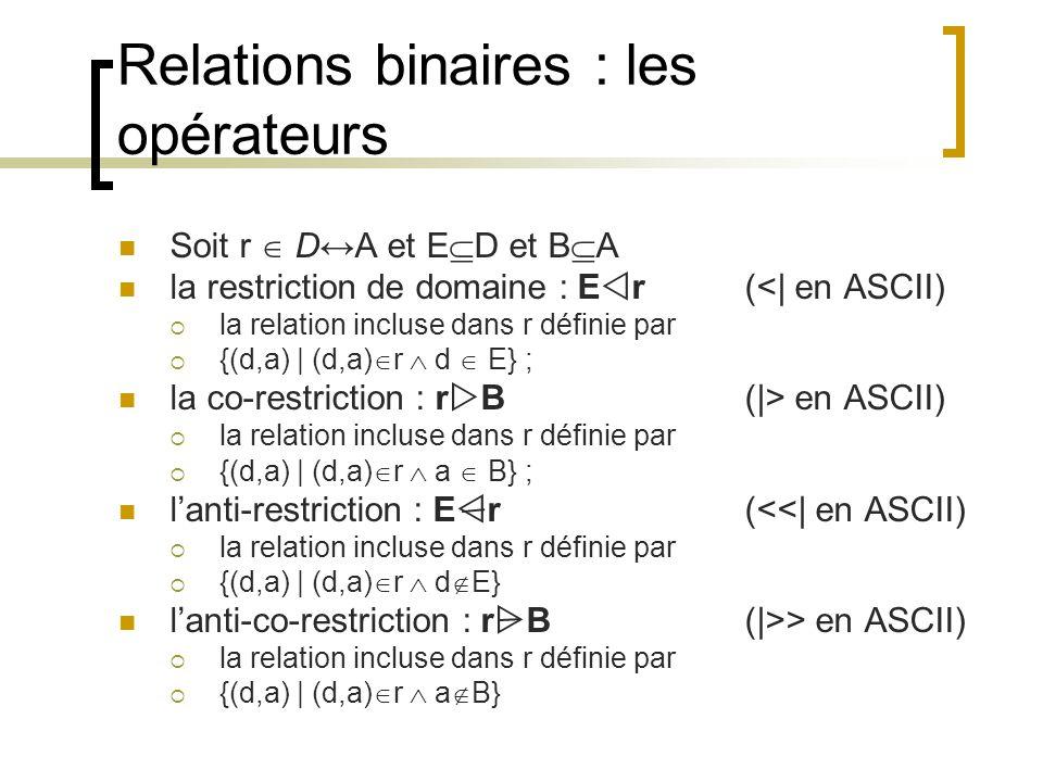 Relations binaires : les opérateurs Soit r  D↔A et E  D et B  A la restriction de domaine : E  r(<| en ASCII)  la relation incluse dans r définie par  {(d,a) | (d,a)  r  d  E} ; la co-restriction : r  B(|> en ASCII)  la relation incluse dans r définie par  {(d,a) | (d,a)  r  a  B} ; l'anti-restriction : E  r(<<| en ASCII)  la relation incluse dans r définie par  {(d,a) | (d,a)  r  d  E} l'anti-co-restriction : r  B(|>> en ASCII)  la relation incluse dans r définie par  {(d,a) | (d,a)  r  a  B}