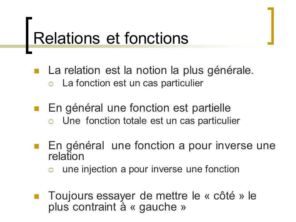 Relations et fonctions La relation est la notion la plus générale.  La fonction est un cas particulier En général une fonction est partielle  Une fo